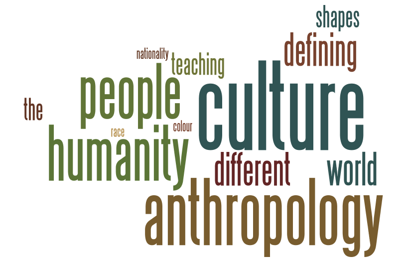 wordle-anthropology-3