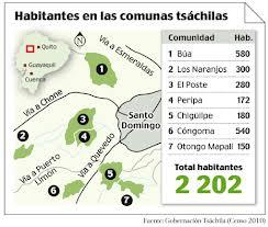 mapa tsachila bua